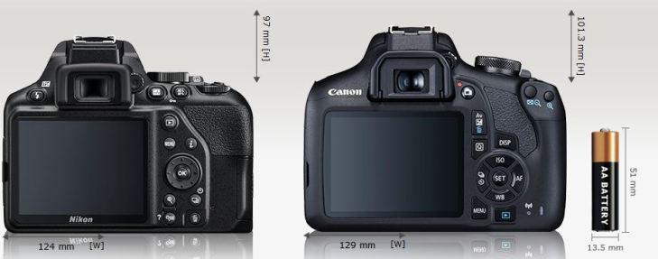 Canon 1500D « NEW CAMERA
