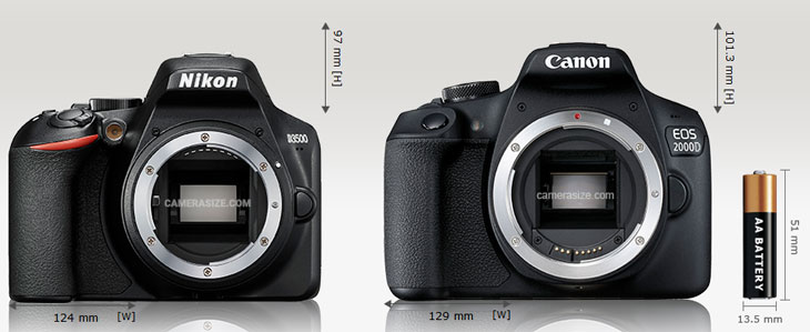 Canon 1500D / 2000D / T7 vs Nikon D3500 « NEW CAMERA