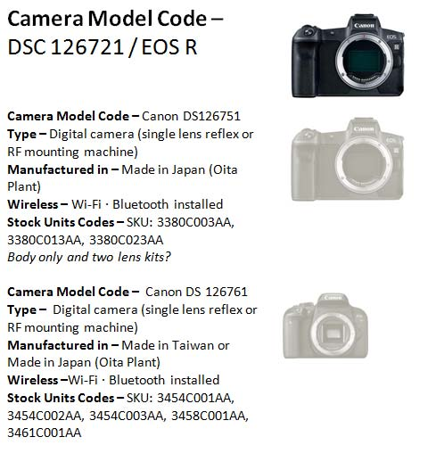 Canon Next FF Mirrorless Camera Doesn't Have Multi-Function Bar and Next announcement on...