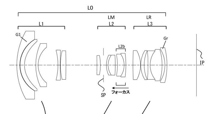 Canon RF 17-35mm F4-5.6 Lens Patent « NEW CAMERA