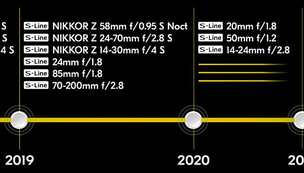 Nikkor Z 85mm F1.8S Lens Coming this Month