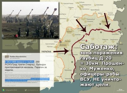 """Howitzer D-20, 152mm, have a range of 30km and cover 70% of the territory of the occupied by Russia enclave. The occupied by Russia enclave can be paralyzed after a week of systematic use of Ukrainian artillery. But there is a SABOTAGE of Ukrainian army by its own generals, officers and bureaucracy. Indeed, Ukraine is controlled by a Regime of Internal Occupation. All the bureaucratic machine is subdued and participates in a massive sabotage. Notably, the saboteurs are: the president of Ukraine Poroshenko, who is a confused idiot and a puppet of the """"External Rule"""", a war criminal for crimes against own army and population; the Chief of Staff general Muzhenko; the majority of """"yes-men"""" officers who execute criminal orders NOT to use the artillery and other effective means to destroy the enemy."""