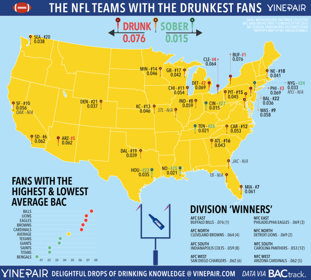drunkest-fans-nfl-map