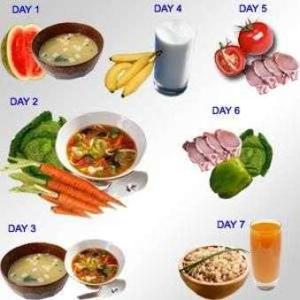typhoid fever diet plan and chart
