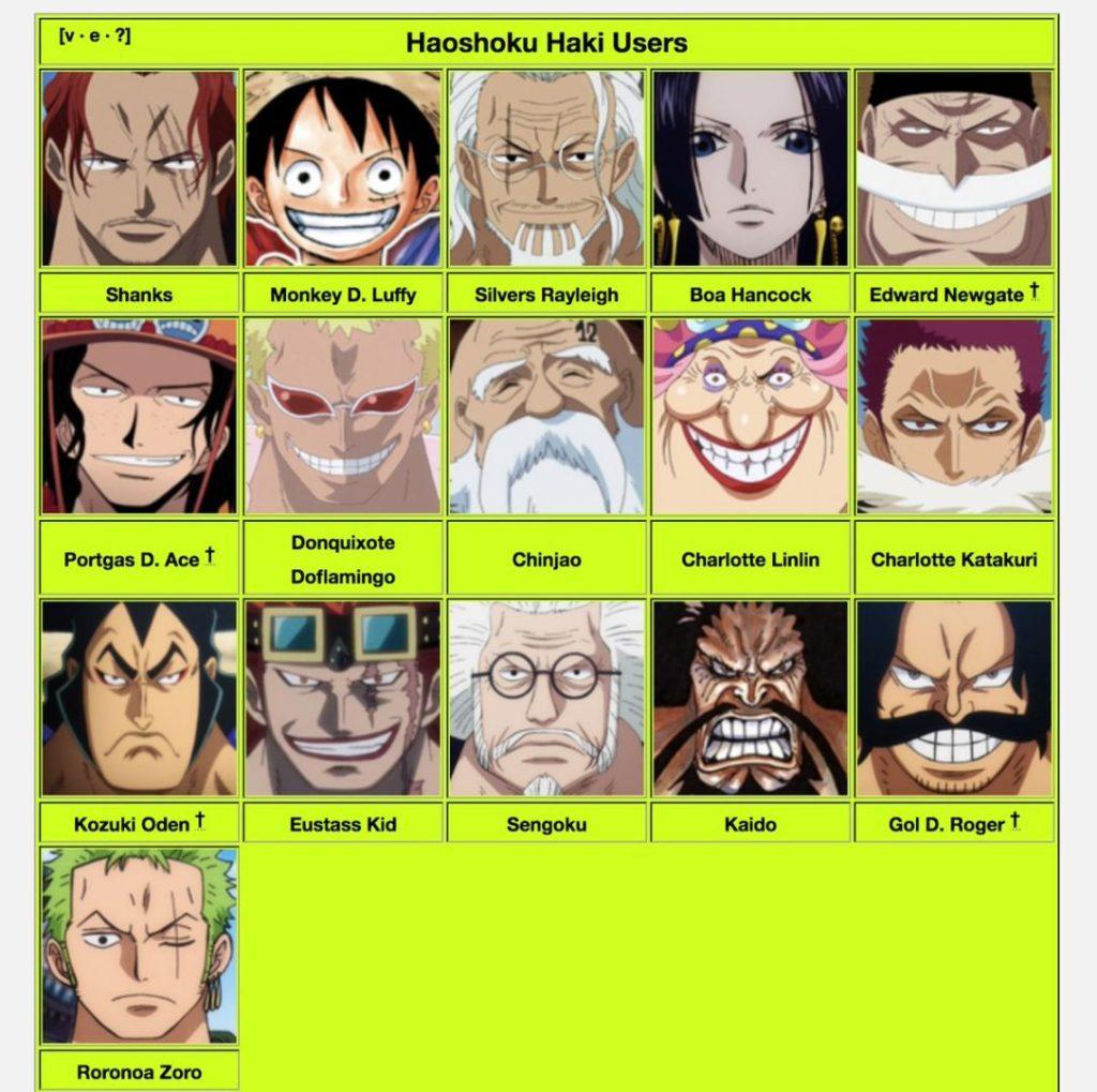 Yamato Conquerors Haki Reveal – One Piece Discussion