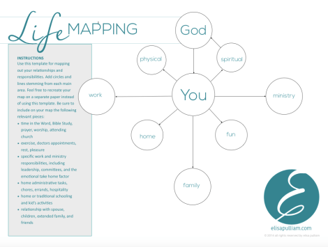 Life Mapping Worksheet