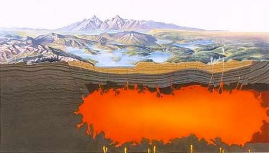 magma-yellowstone
