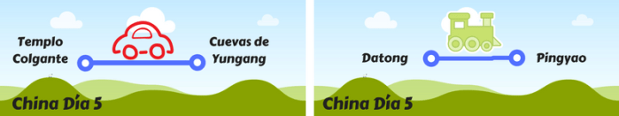 Qué ver y hacer en Datong
