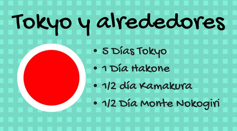 Itinerarios para viajar a Japón