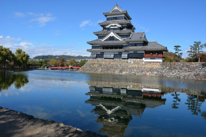 Preparativos para viajar a Japón