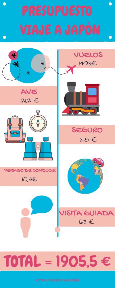 Consejos y presupuesto para viajar a Japón