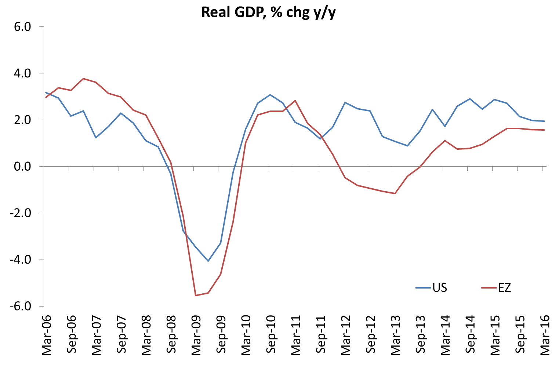 Pensamiento Contracorriente Michael Roberts Us Economy