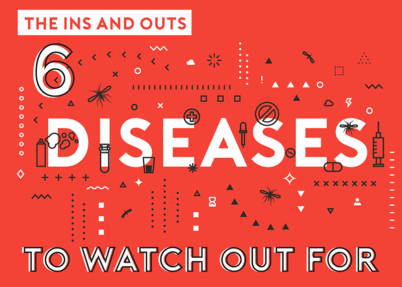 6 World Diseases To Watch Out For @The Next Somewhere