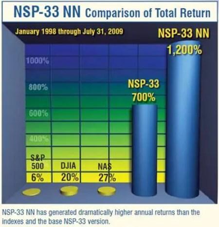 NSP-33 Comparison