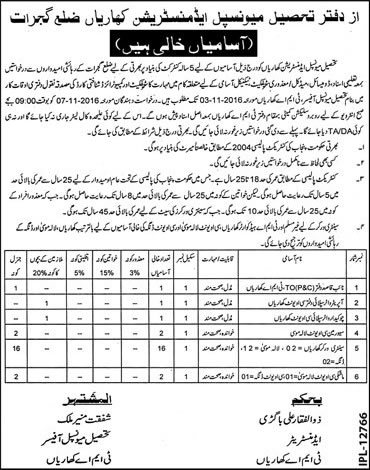 Tehsil Municipal Administration TMA Kharian Gujrat Jobs 2016 Last Date Application Form Download Interview Details