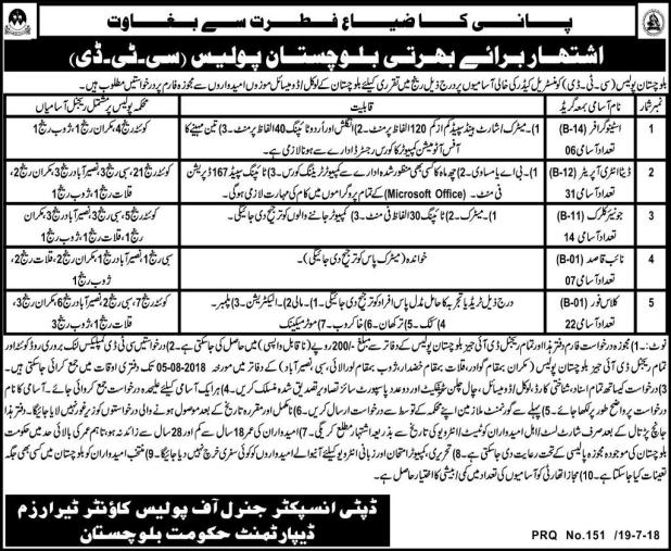 Sindh Police CTD Karachi Jobs 2018 NTS Test Application Form Counter Terrorism Department
