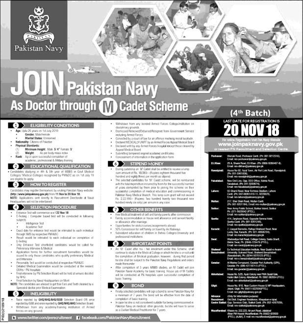 Join Pakistan Navy as Doctor Jobs 2018 Through M Cadet Scheme Online Registration Eligibility Criteria Dates