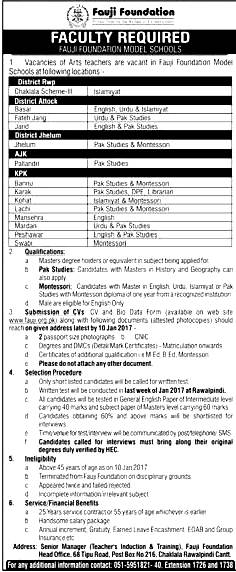 Fauji Foundation Model Schools Jobs 2021 Download Application Form Eligibility Criteria Procedure to Apply