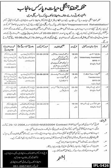 Punjab Wildlife Forest and Parks Department Jobs 2021 Online Registration Form Download Venue and Date of Interview