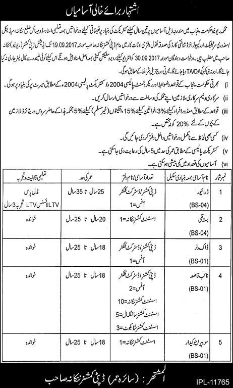 Punjab Revenue Department Govt Jobs 2017 How to Apply Submission Form Last Date