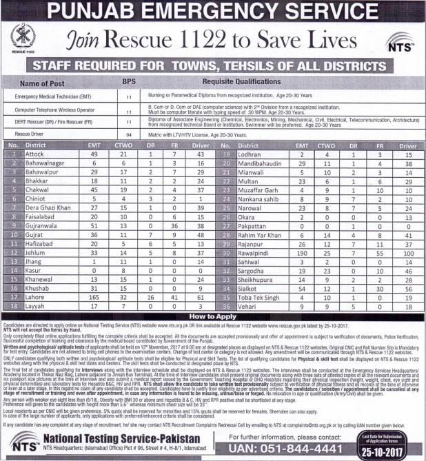 Punjab Emergency Service Rescue 1122 Jobs 2017 NTS Test Application Form Eligibility Criteria Last Date