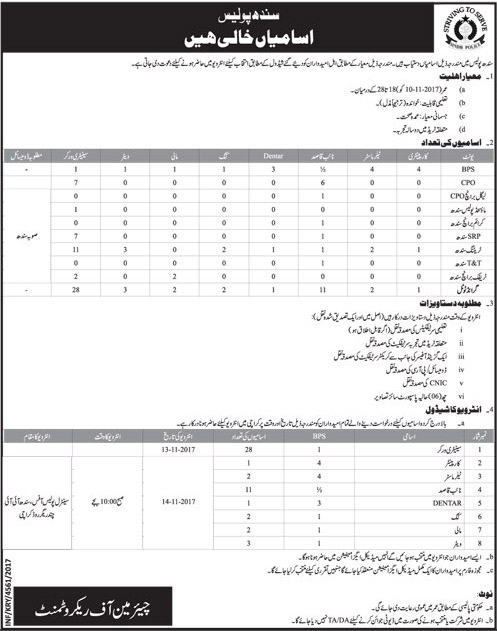 Sindh Police Jobs 2017 Eligibility criteria Physical Measurements and Last Date Application Form Submission