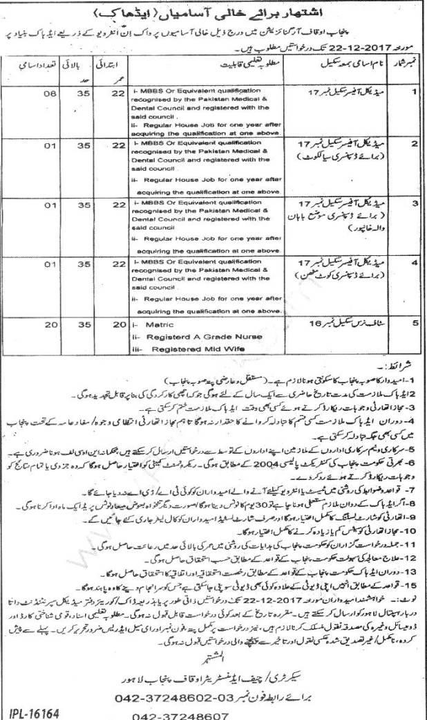 Punjab Auqaf Organization Jobs December 2021 Nurse Medical Officer Application Form Interview Schedule