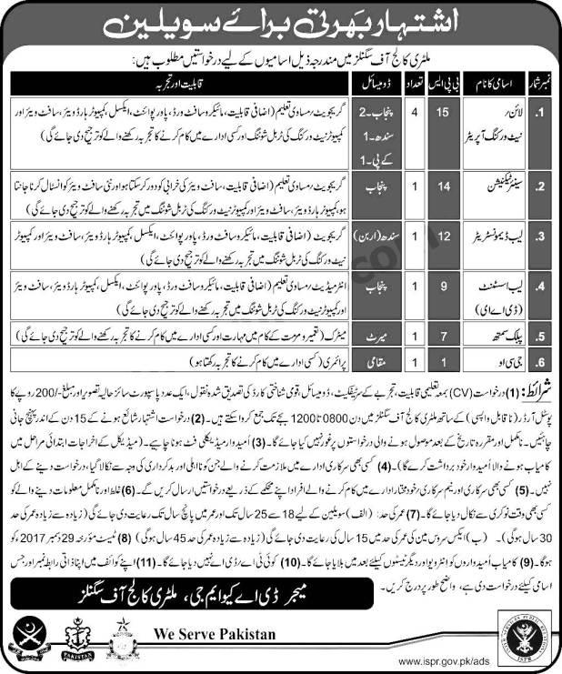 Military College of Signals MCS Rawalpindi Pak Army Civilian Jobs 2021-18 Test Schedule Application Form