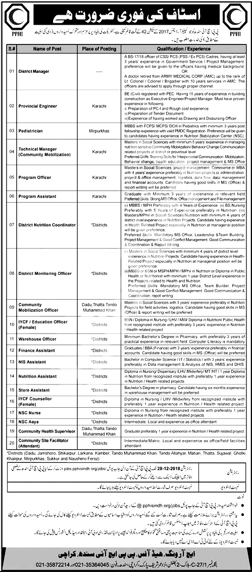 Sindh PPHI Jobs 2018 Eligibility Criteria Application Submission Date
