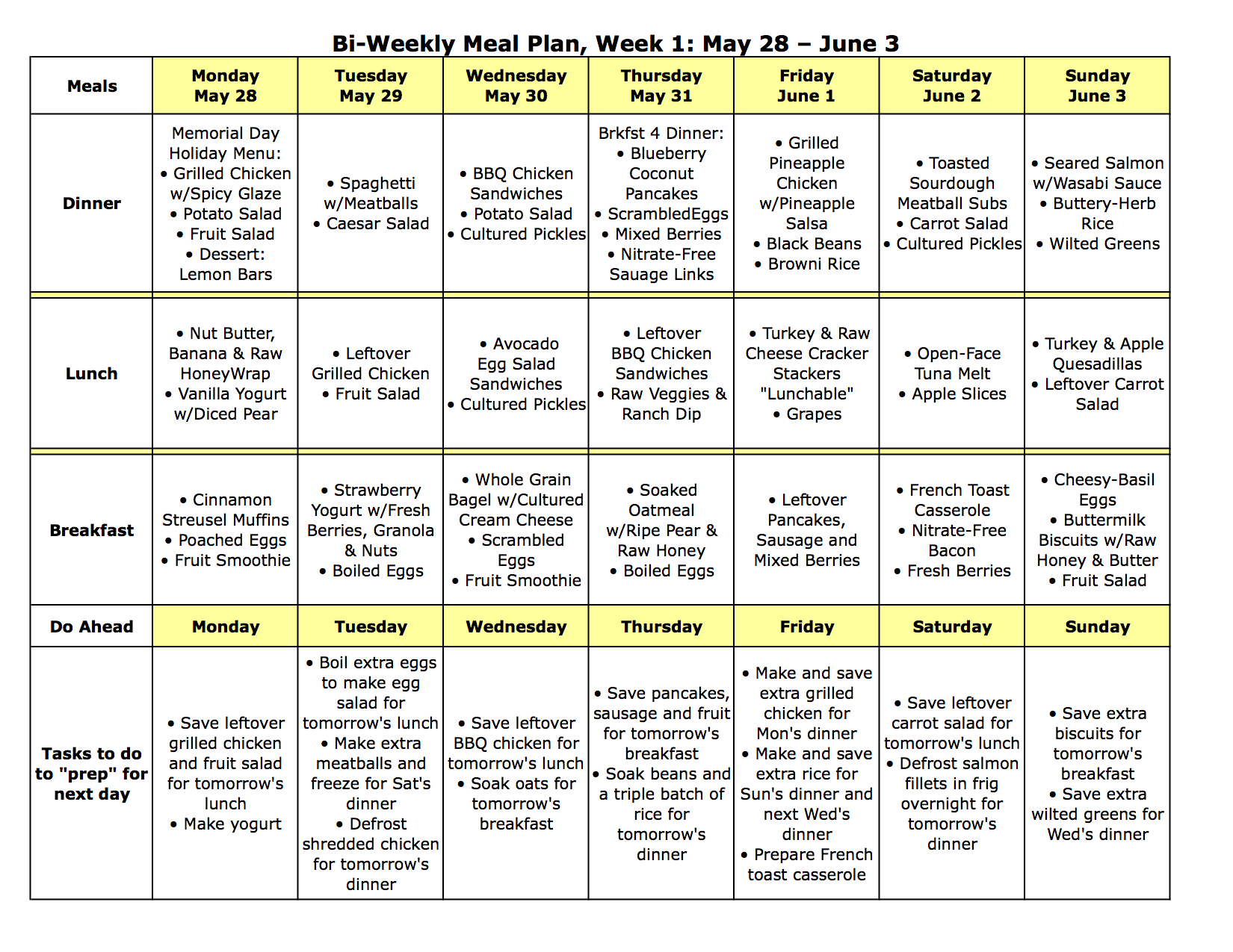 Meal Plan Monday May 28 June 10