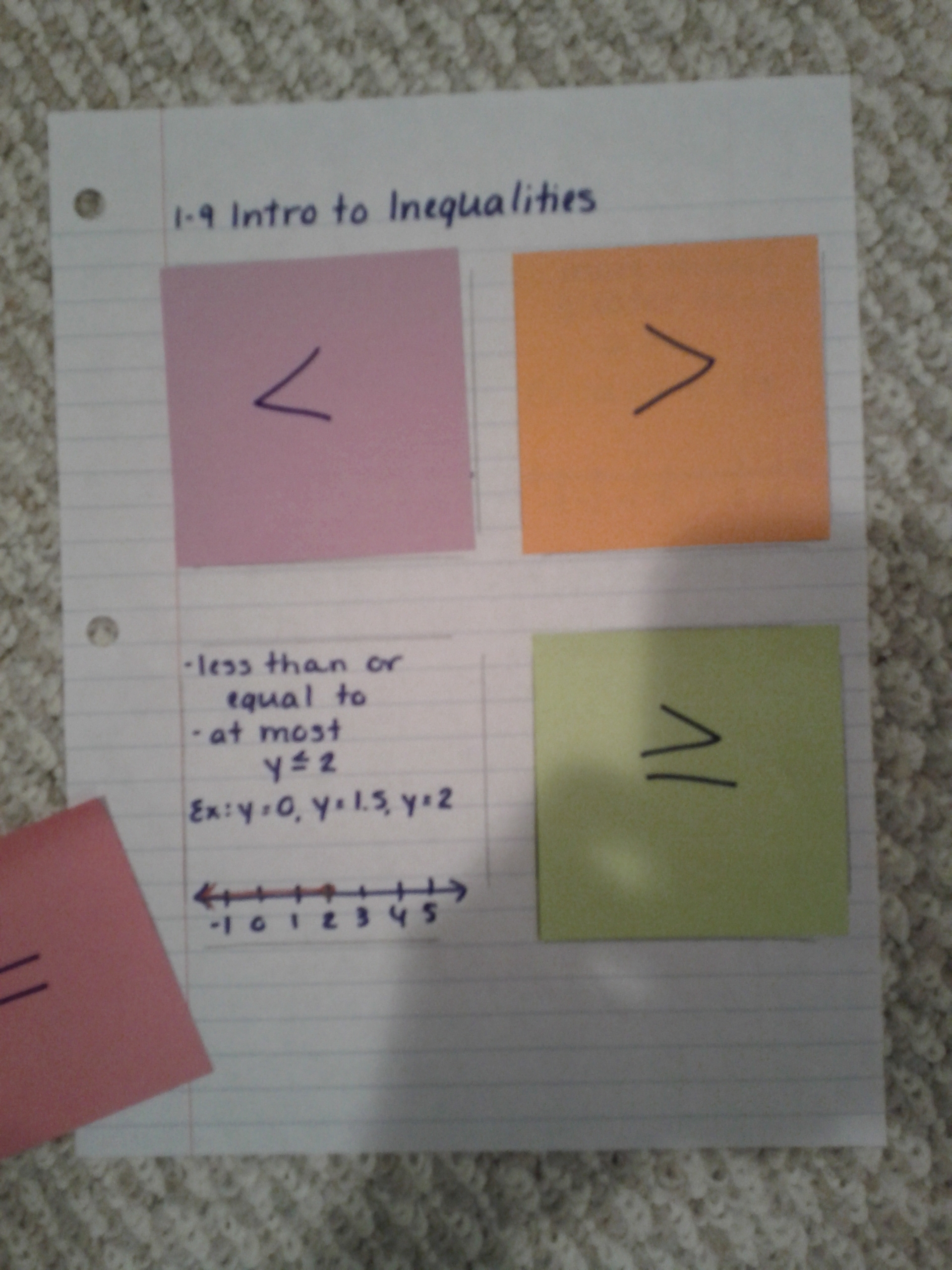 Graph Inequalities On The Number Line