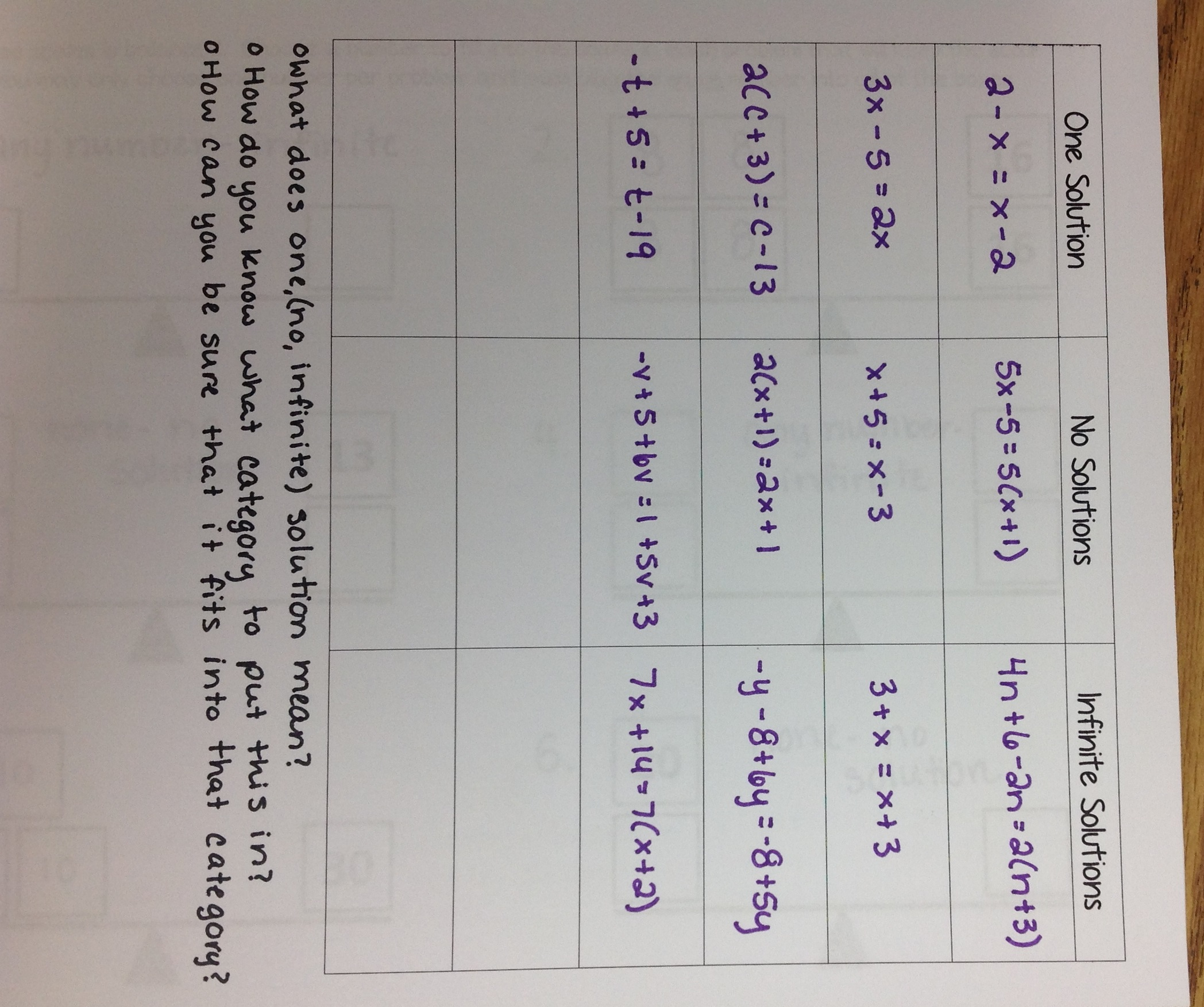 Equations With Infinite And No Solutions Kuta Worksheet