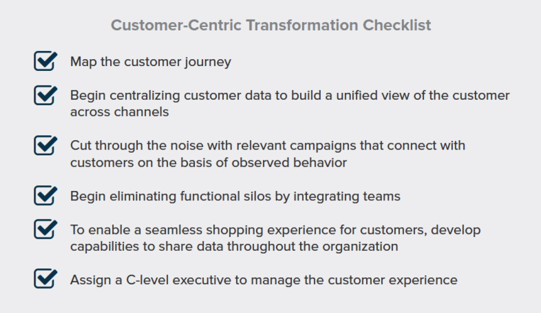 Customer-Centric Commerce transformation checklist