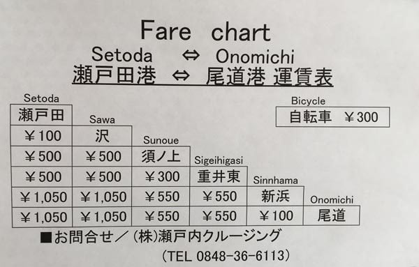 Shimanami Kaido - Setoda Ferry Price