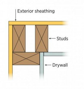 Corner Framing Techniques 1