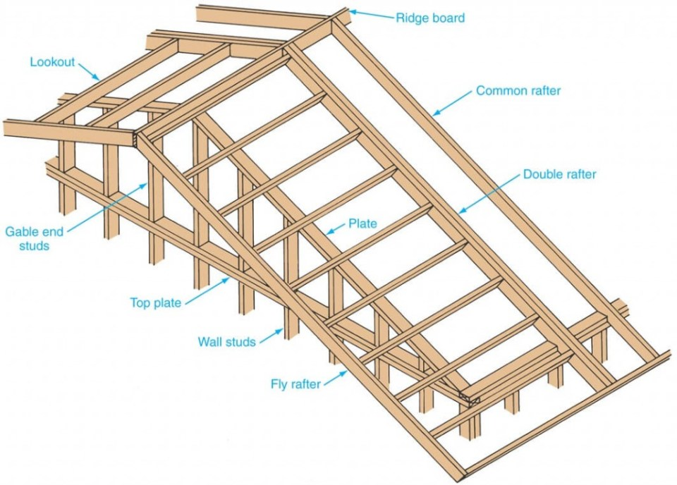 Gable End Roof Rake Ladder with Double Rafter (1)