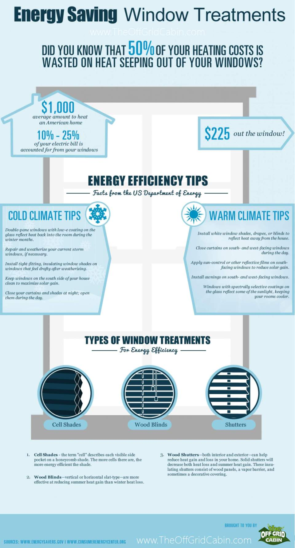 Energy saving Windows Infographic The Off Grid Cabin