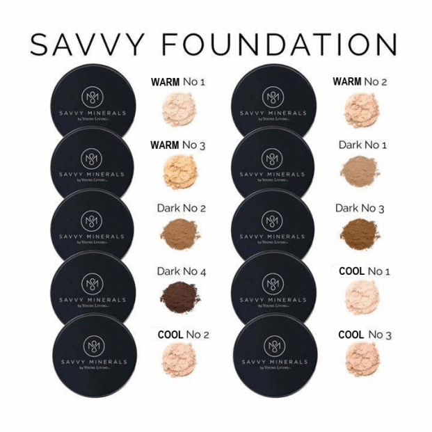 FoundationPalette