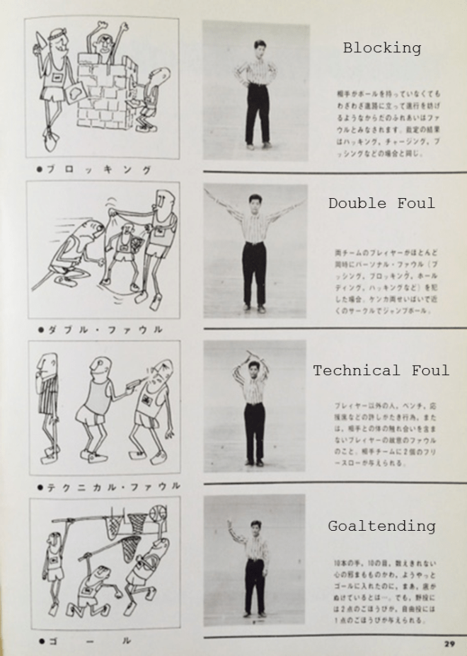 "From the booklet ""Tokyo Olympic Basketball Games Guide 1964"""