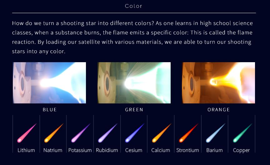 Star ALE colors