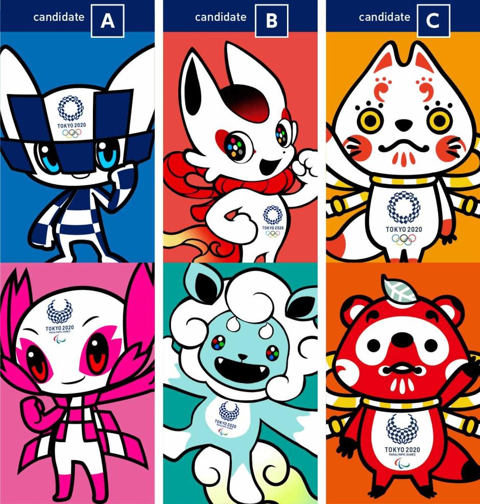 2020 Mascot Candidates