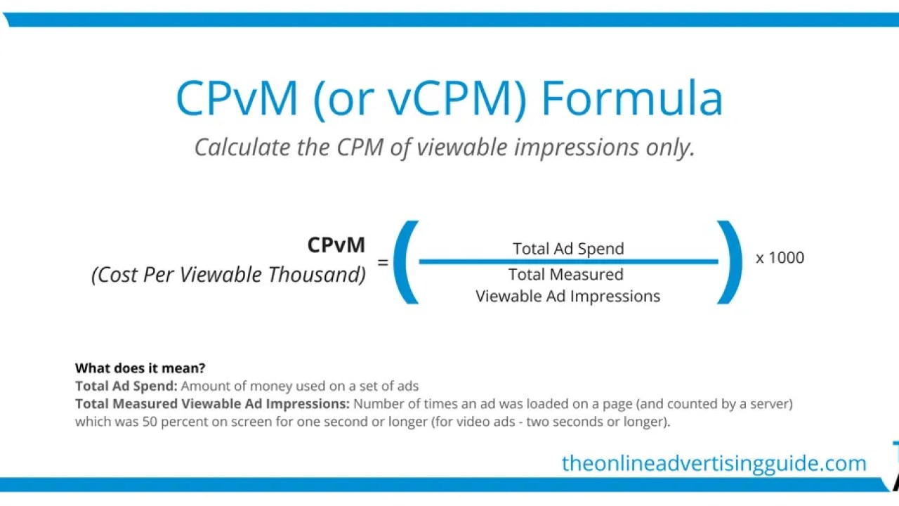 """Image result for cpm ads"""""""