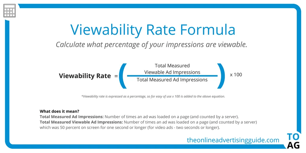 Viewability Rate Definition The Online Advertising Guide