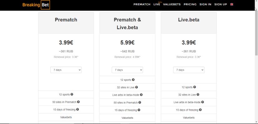 BreakingBet Cheapest Arbitrage Betting Software