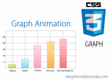 graph-animation