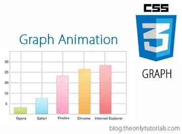 graph-animation