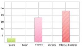 graph-bars-01