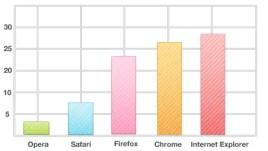 graph-bars-02