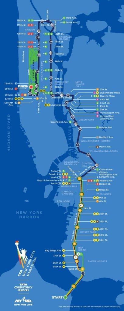 NYC marathon course boroughs Brooklyn