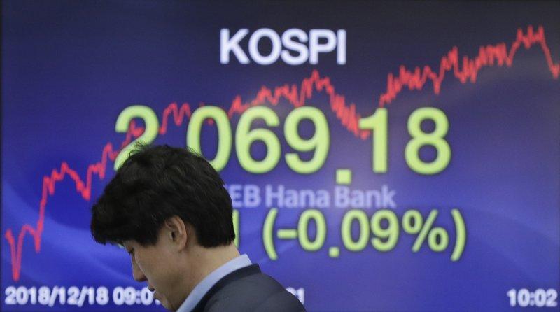 Asian shares slip- AP